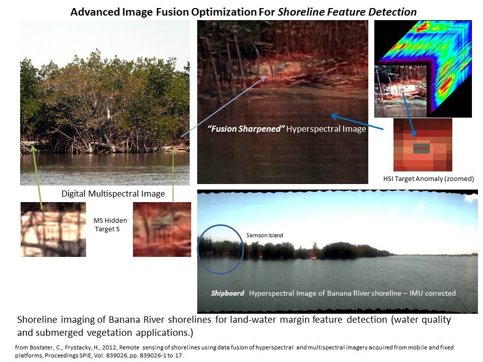 Multispectral Imaging System Advanced Imaging Systems